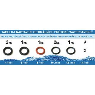 Šetřič vody WATERSAVERS RA6 24A - antivandal obr.4