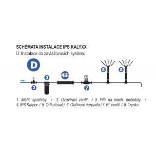 """IPS Kalyxx GreenLine G 1/2"""" obr.4"""