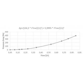 "IPS Kalyxx BlueLine G 5/4"" obr.2"