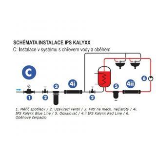 """IPS Kalyxx Industry RedLine G 6/4"""" obr."""